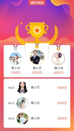 销售之星/排行榜/扁平风/手机海报