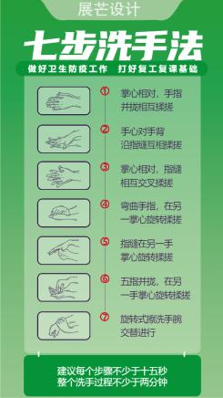 卫生安全七步洗手法海报